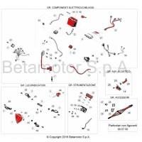 INSTALACION ELECTRICA 250-300 XT 21